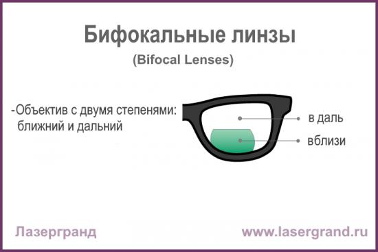 bifocals-linze
